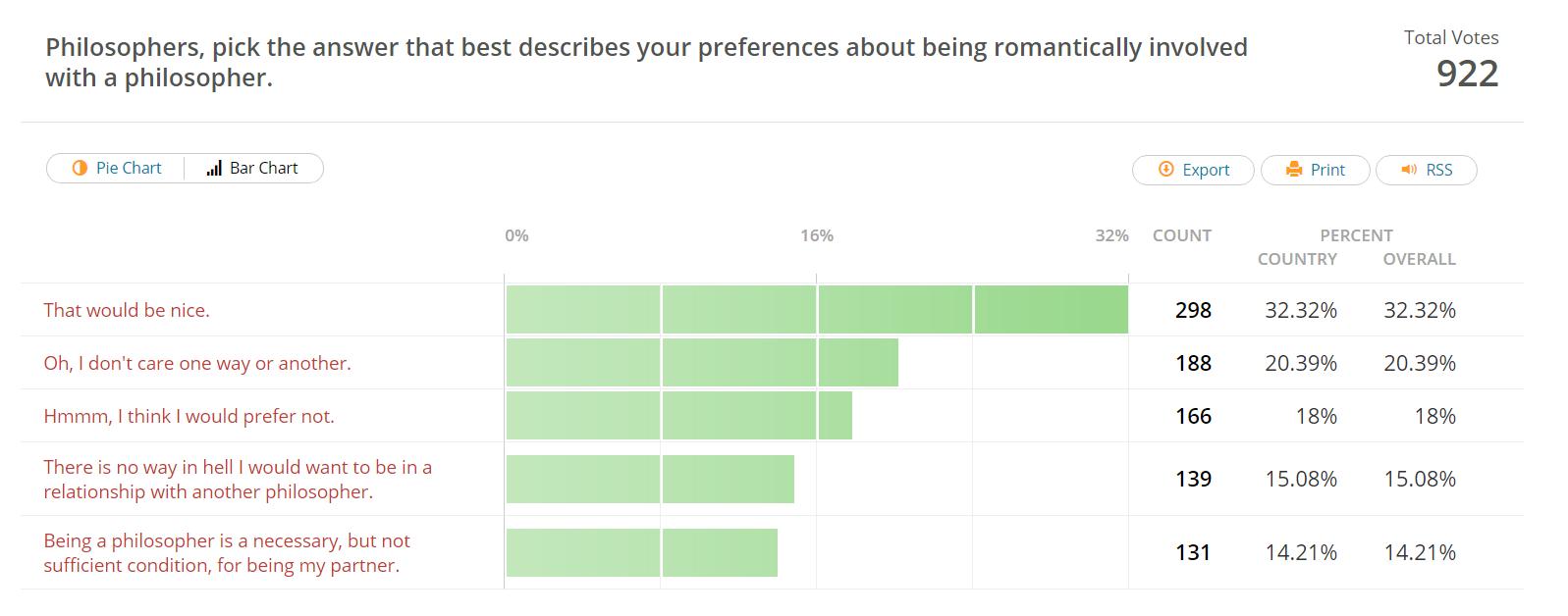 Writing in response parfitt online dating