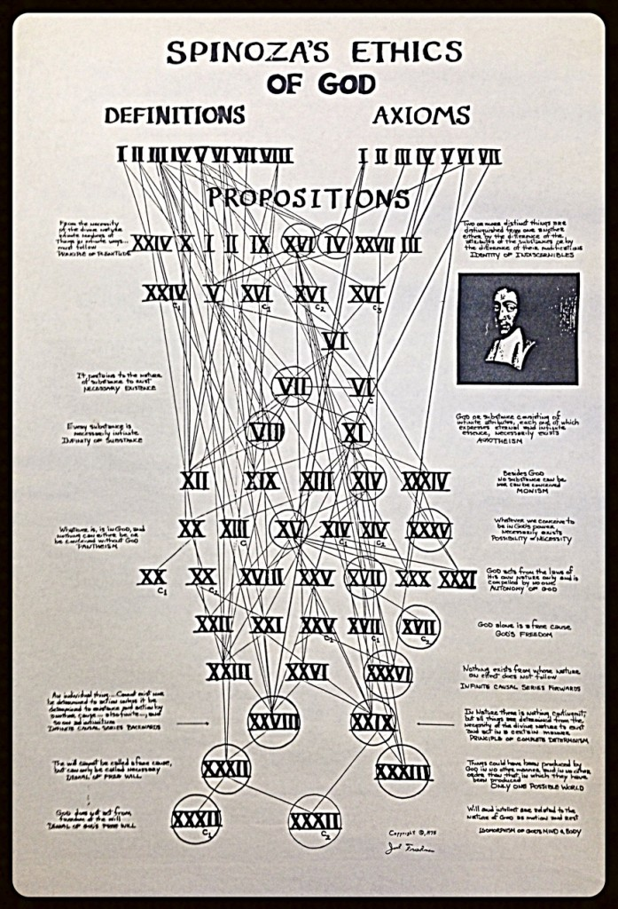 Friedman Spinoza Chart