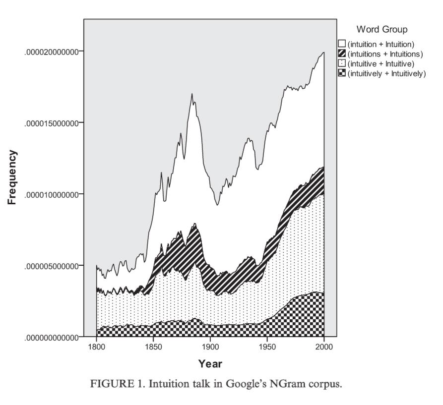 Andow chart 2