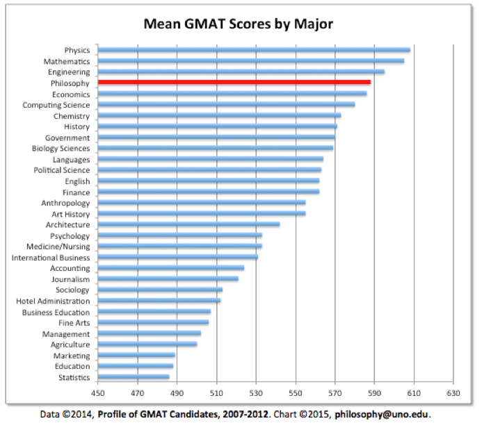 The GMAT Analytical Writing Assessment Section (Video)