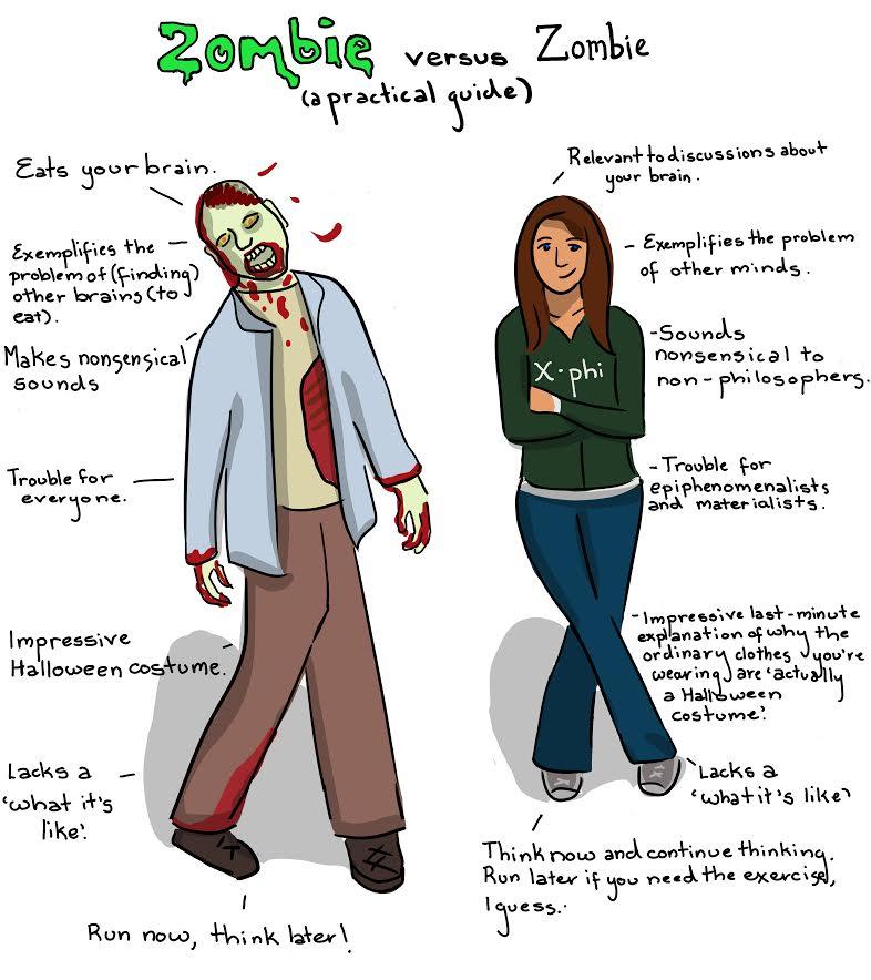 Katler - 2015-10-29 - Zombies