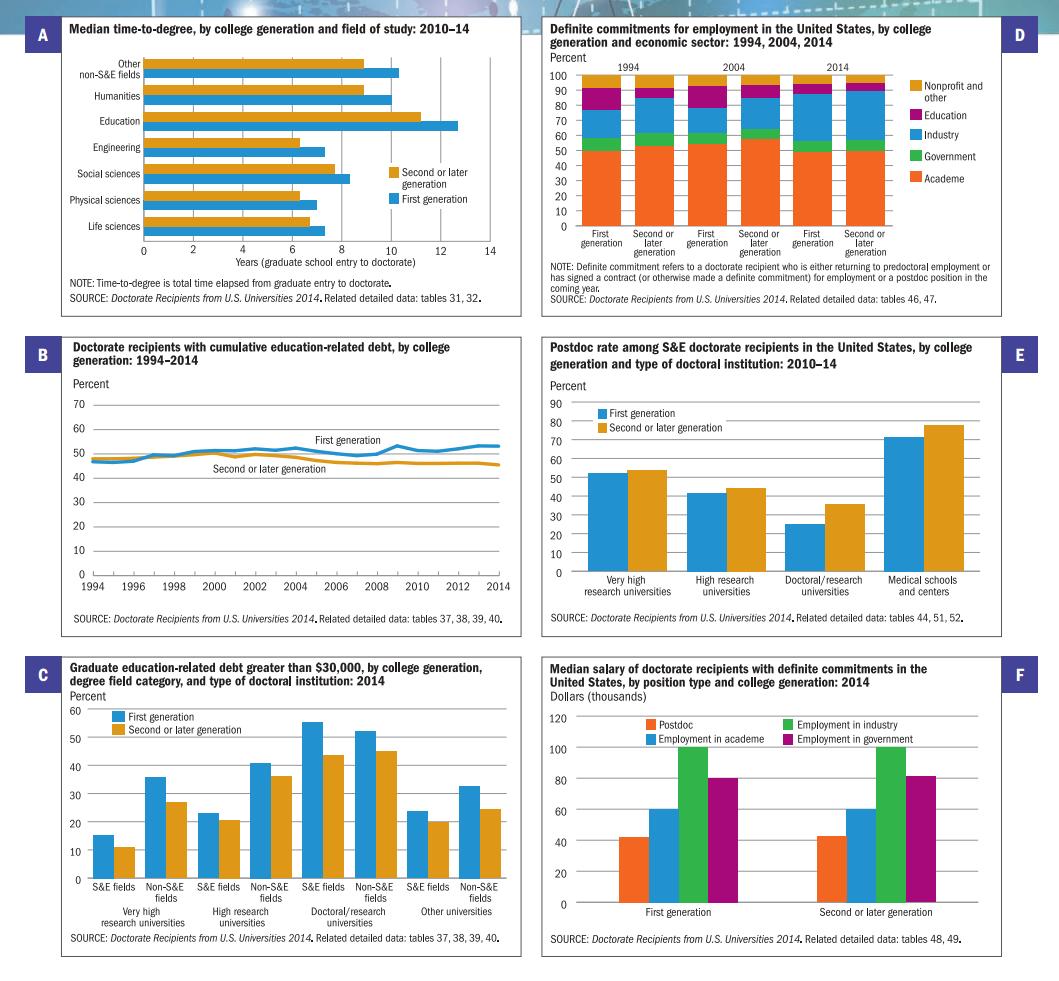 PhD Data NSF 2016 4