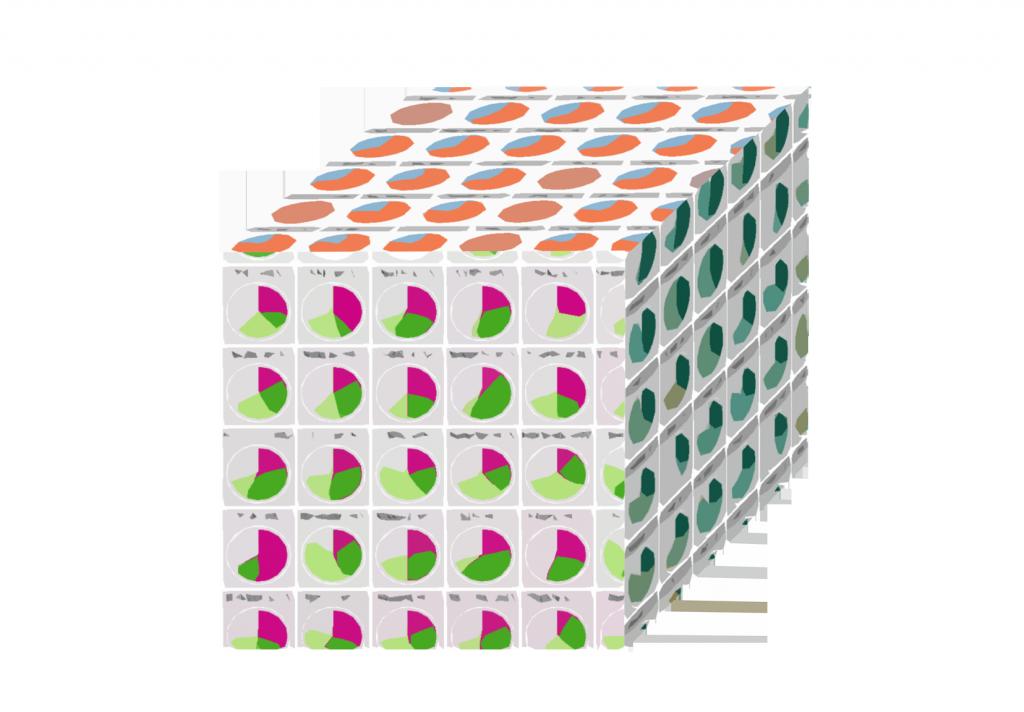 APDA data cube