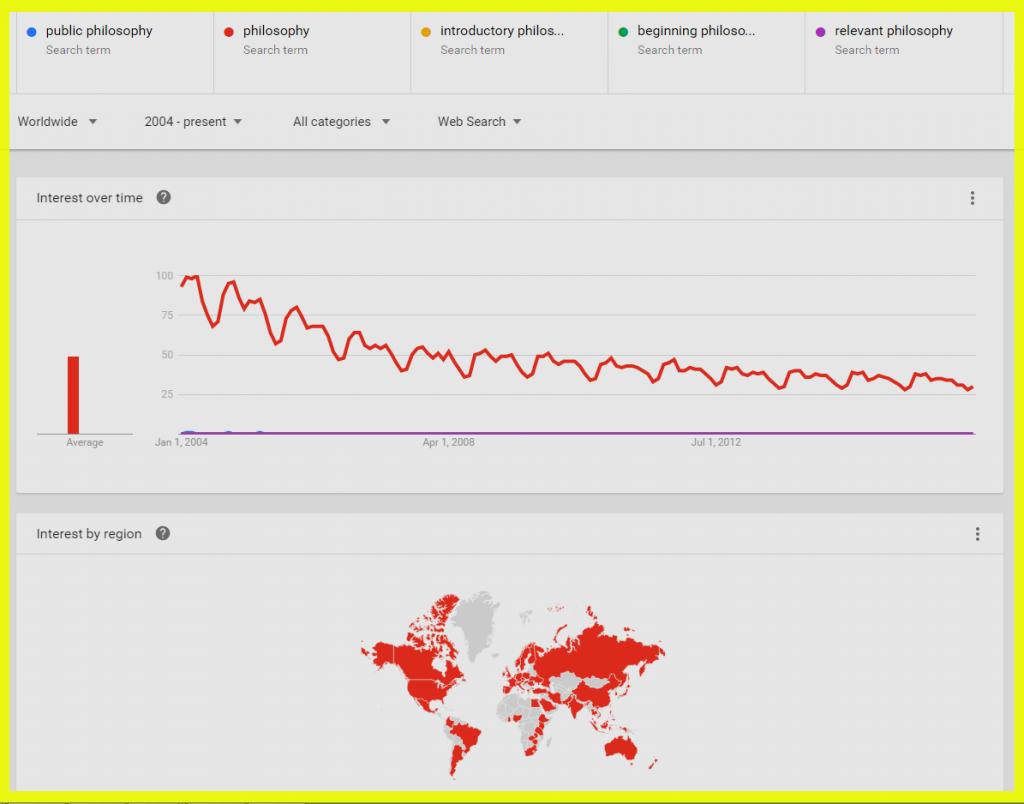 public philosophy google trend