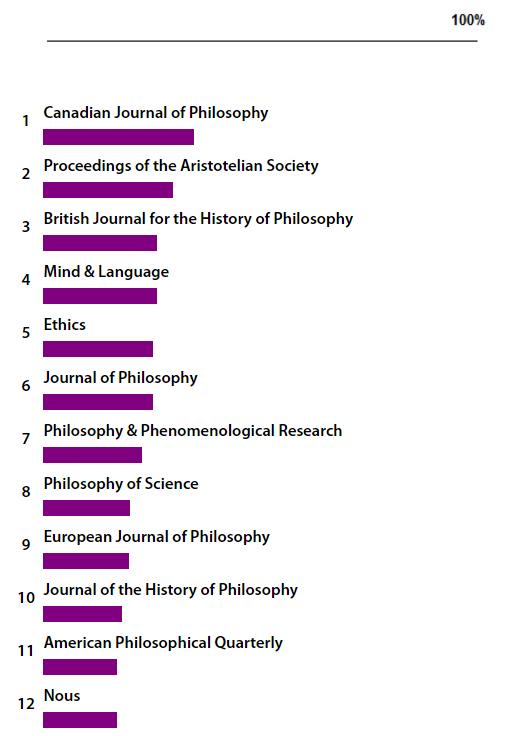 women-in-philosophy-data-2