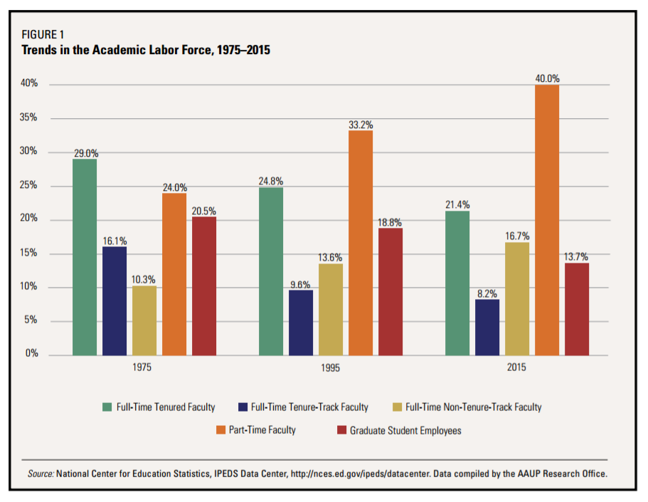 New Faculty Salary Data - Daily Nous