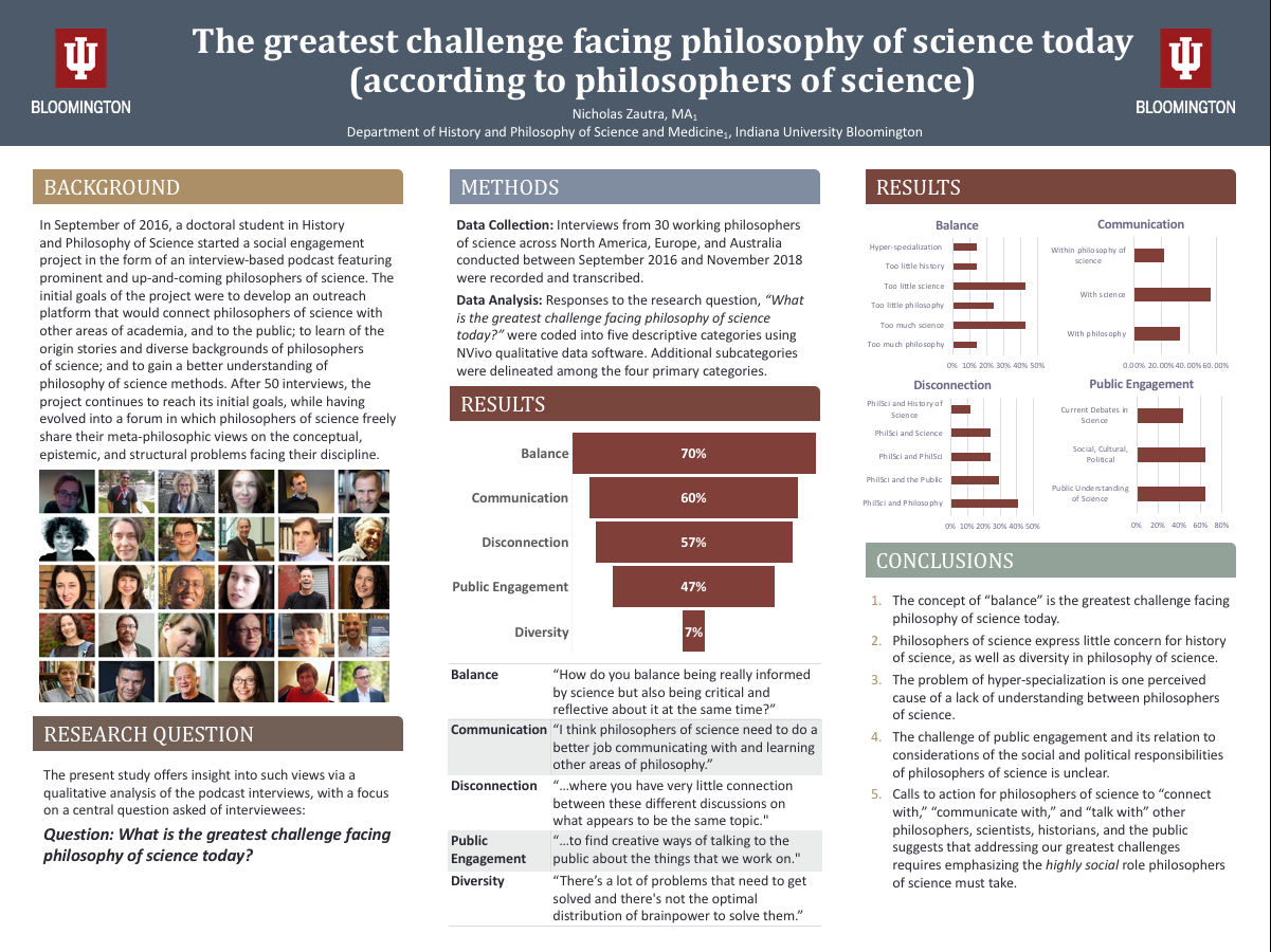 science philosophy challenges facing daily survey philosophers asked working