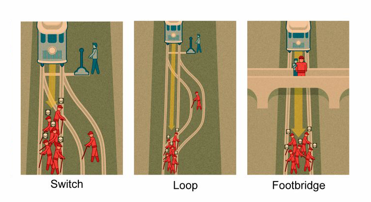 What Is Learned from 70,000 Responses to Trolley Scenarios?